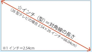 46_series_hikaku1_inch